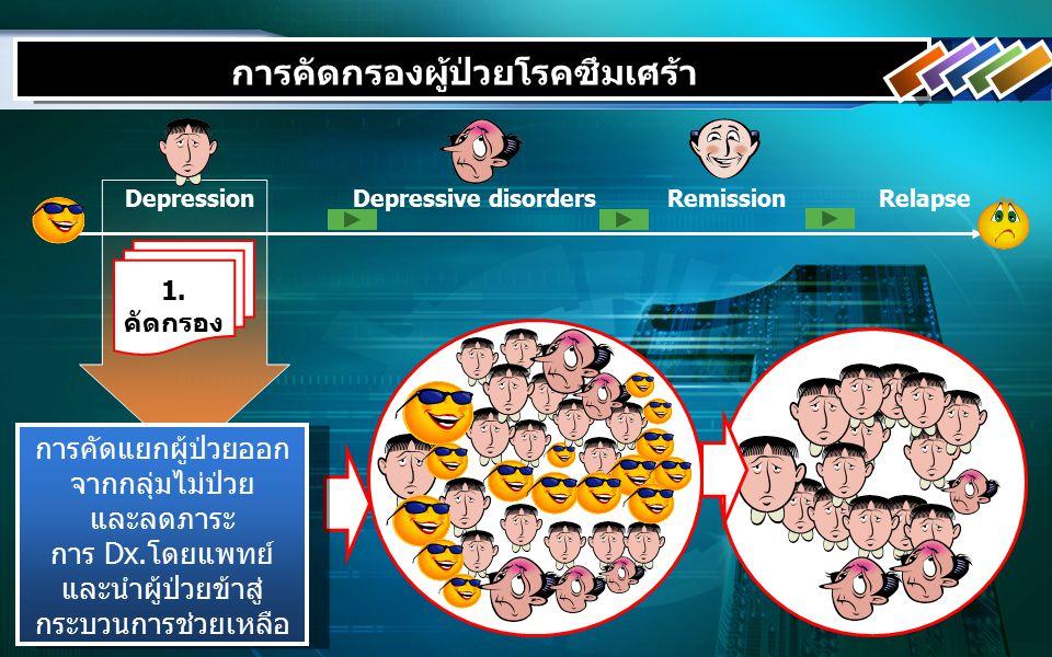 DepressionDepressive disordersRemissionRelapse 1.