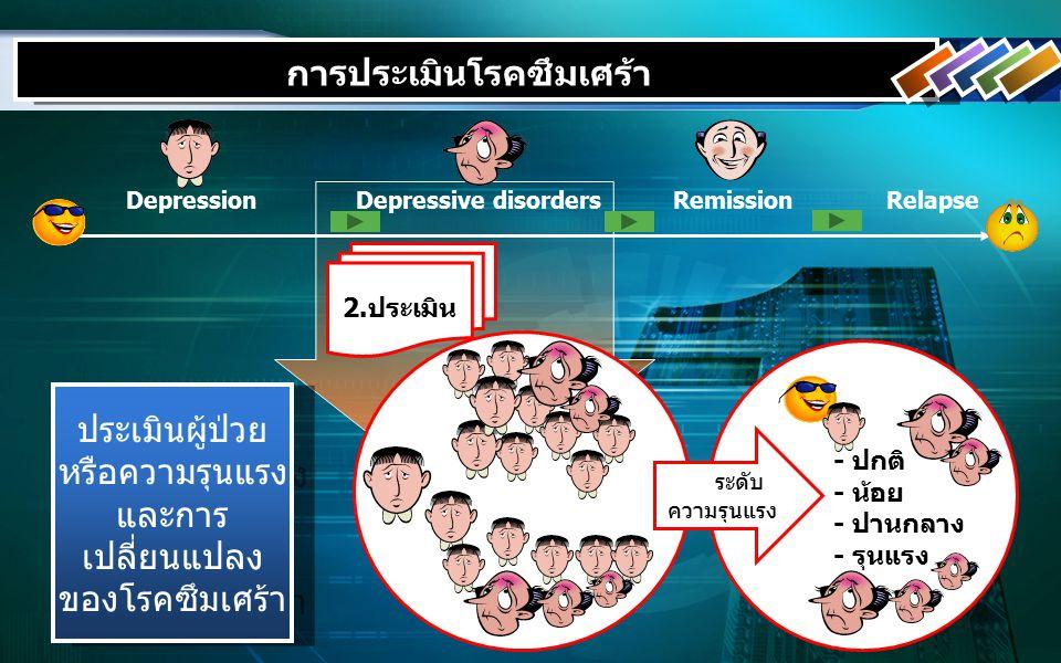 DepressionDepressive disordersRemissionRelapse 2.ประเมิน การประเมินโรคซึมเศร้า ประเมินผู้ป่วย หรือความรุนแรง และการ เปลี่ยนแปลง ของโรคซึมเศร้า ประเมินผู้ป่วย หรือความรุนแรง และการ เปลี่ยนแปลง ของโรคซึมเศร้า - ปกติ - น้อย - ปานกลาง - รุนแรง ระดระดับ ความรุนแรง