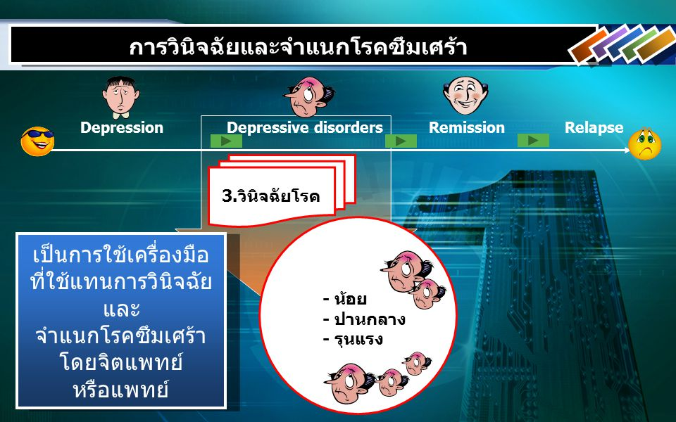 DepressionDepressive disordersRemissionRelapse 3.วินิจฉัยโรค การวินิจฉัยและจำแนกโรคซึมเศร้า เป็นการใช้เครื่องมือ ที่ใช้แทนการวินิจฉัย และ จำแนกโรคซึมเศร้า โดยจิตแพทย์ หรือแพทย์ เป็นการใช้เครื่องมือ ที่ใช้แทนการวินิจฉัย และ จำแนกโรคซึมเศร้า โดยจิตแพทย์ หรือแพทย์ - น้อย - ปานกลาง - รุนแรง