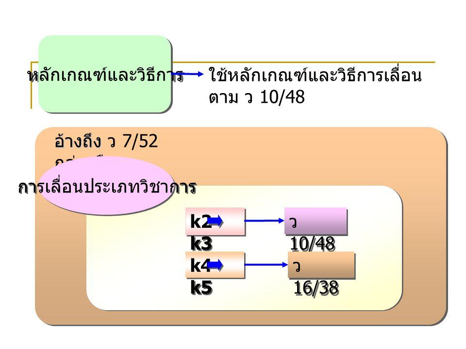 ใช้หลักเกณฑ์และวิธีการเลื่อน ตาม ว 10/48 อ้างถึง อ้างถึง ว 7/52 กล่าวคือ การเลื่อนประเภทวิชาการ ว 10/48 ว 16/38 k2 k3 k4 k5 หลักเกณฑ์และวิธีการ