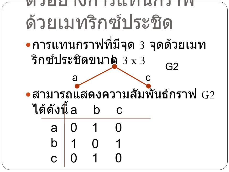 ตัวอย่างการแทนกราฟ ด้วยเมทริกซ์ประชิด การแทนกราฟที่มีจุด 3 จุดด้วยเมท ริกซ์ประชิดขนาด 3 x 3 สามารถเขียนแทนกราฟ G2 ด้วย เมทริกซ์ G2 a b c G2 G2 = 010101010010101010