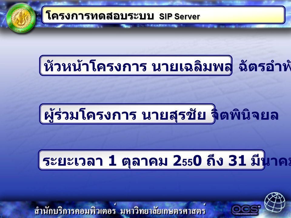 หัวหน้าโครงการ นายเฉลิมพล ฉัตรอำพันธุ์ ผู้ร่วมโครงการ นายสุรชัย จิตพินิจยล โครงการทดสอบระบบ SIP Server ระยะเวลา 1 ตุลาคม 2 55 0 ถึง 31 มีนาคม 2 55 0