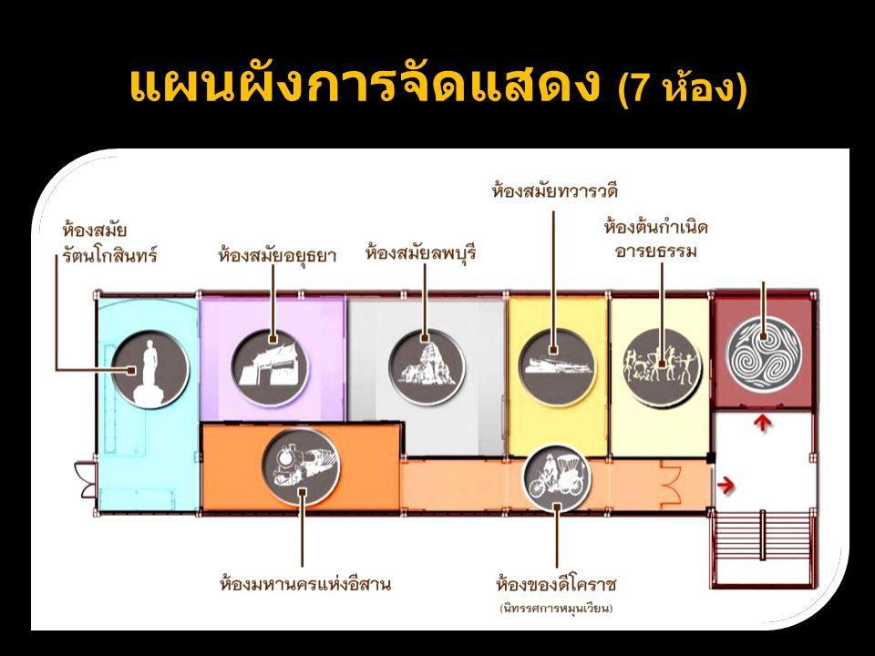 แผนผังการจัดแสดง (7 ห้อง )