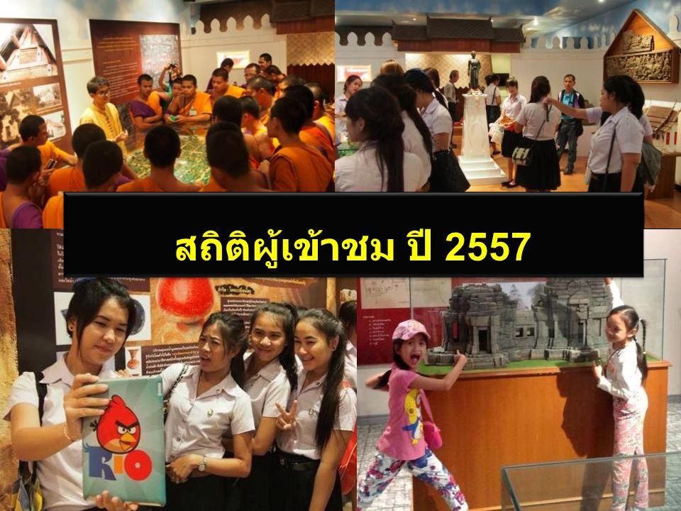 สถิติผู้เข้าชม ปี 2557