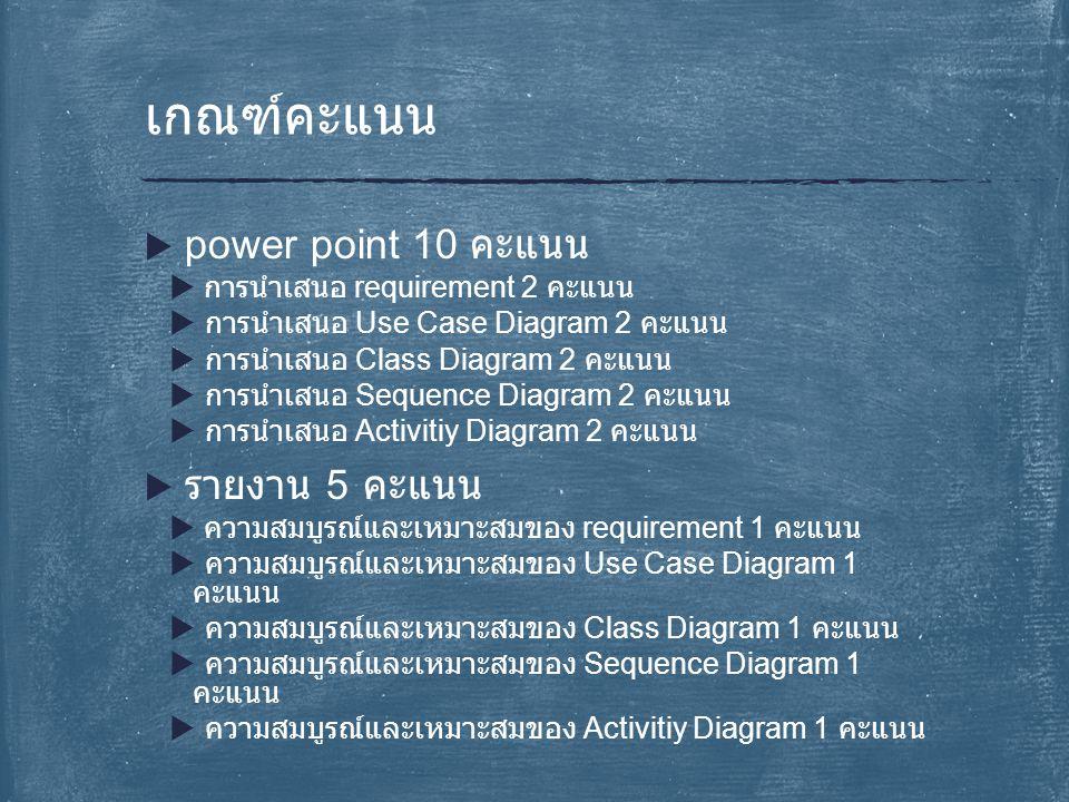  power point 10 คะแนน  การนำเสนอ requirement 2 คะแนน  การนำเสนอ Use Case Diagram 2 คะแนน  การนำเสนอ Class Diagram 2 คะแนน  การนำเสนอ Sequence Diagram 2 คะแนน  การนำเสนอ Activitiy Diagram 2 คะแนน  รายงาน 5 คะแนน  ความสมบูรณ์และเหมาะสมของ requirement 1 คะแนน  ความสมบูรณ์และเหมาะสมของ Use Case Diagram 1 คะแนน  ความสมบูรณ์และเหมาะสมของ Class Diagram 1 คะแนน  ความสมบูรณ์และเหมาะสมของ Sequence Diagram 1 คะแนน  ความสมบูรณ์และเหมาะสมของ Activitiy Diagram 1 คะแนน เกณฑ์คะแนน