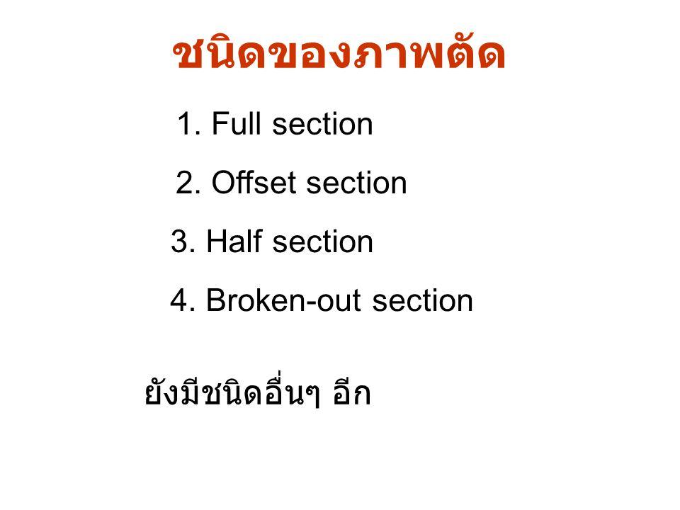 ชนิดของภาพตัด 1. Full section 2. Offset section 3. Half section 4. Broken-out section ยังมีชนิดอื่นๆ อีก