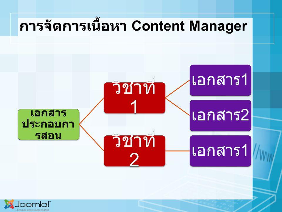การจัดการเนื้อหา Content Manager เอกสาร ประกอบกา รสอน วิชาที่ 1 เอกสาร 1 เอกสาร 2 วิชาที่ 2 เอกสาร 1