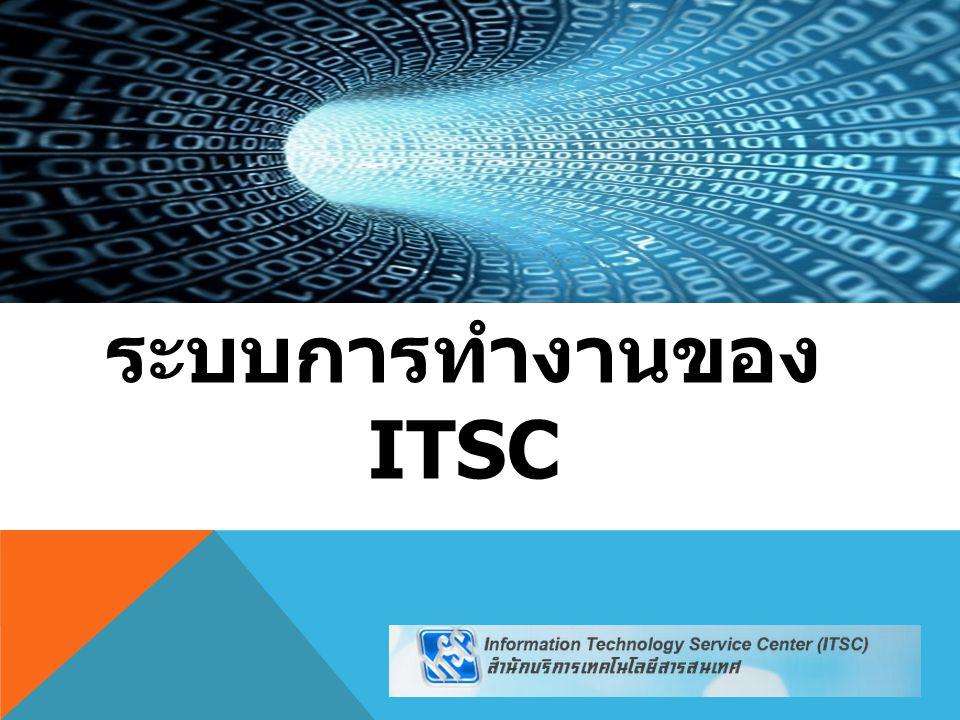  พัฒนาการของเทคโนโลยี สารสนเทศในปัจจุบัน  ความรู้ความสามารถทางด้าน IT ของลูกค้า  ความจำเป็นและความต้องการ ของการใช้ IT  การเปลี่ยนแปลงของโลก AEC  การบริหารงานและการจัดการ ภายใต้ข้อจำกัด Facts