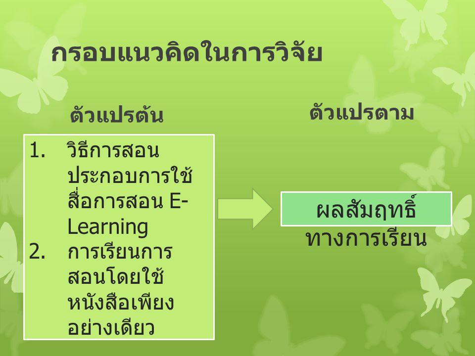 กรอบแนวคิดในการวิจัย ตัวแปรต้น ตัวแปรตาม 1. วิธีการสอน ประกอบการใช้ สื่อการสอน E- Learning 2. การเรียนการ สอนโดยใช้ หนังสือเพียง อย่างเดียว ผลสัมฤทธิ์