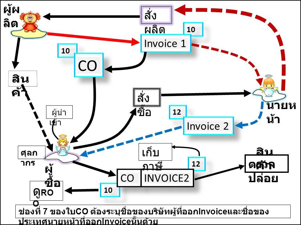 ผู้ผ ลิต นายห น้า ผู้ ซื้อ สั่ง ซื้อ สั่ง ผลิต 10 Invoice 1 10 CO ศุลก ากร ผู้นำ เข้า 12 Invoice 2 10 CO 12 INVOICE2 ดู RO O เก็บ ภาษี ตรวจ ปล่อย ช่องที่ 7 ของใบ CO ต้องระบุชื่อของบริษัทผู้ที่ออก Invoice และชื่อของ ประเทศนายหน้าที่ออก Invoice นั้นด้วย