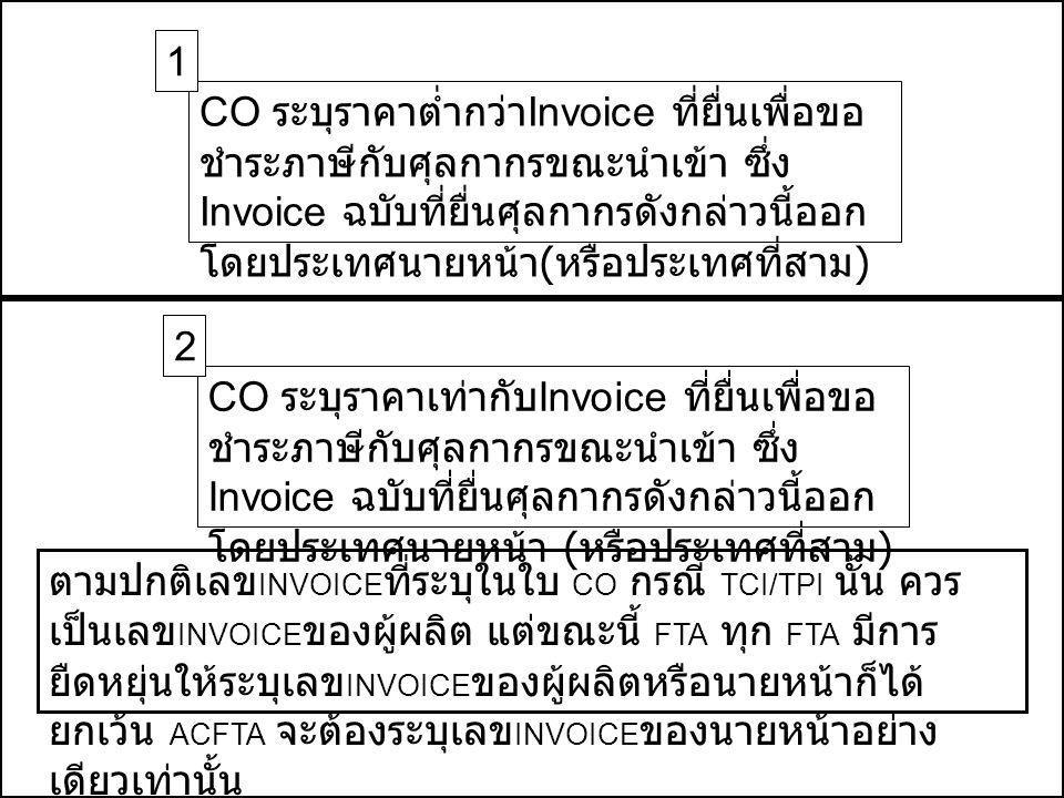 CO ระบุราคาต่ำกว่า Invoice ที่ยื่นเพื่อขอ ชำระภาษีกับศุลกากรขณะนำเข้า ซึ่ง Invoice ฉบับที่ยื่นศุลกากรดังกล่าวนี้ออก โดยประเทศนายหน้า ( หรือประเทศที่สาม ) 1 CO ระบุราคาเท่ากับ Invoice ที่ยื่นเพื่อขอ ชำระภาษีกับศุลกากรขณะนำเข้า ซึ่ง Invoice ฉบับที่ยื่นศุลกากรดังกล่าวนี้ออก โดยประเทศนายหน้า ( หรือประเทศที่สาม ) 2 ตามปกติเลข INVOICE ที่ระบุในใบ CO กรณี TCI/TPI นั้น ควร เป็นเลข INVOICE ของผู้ผลิต แต่ขณะนี้ FTA ทุก FTA มีการ ยืดหยุ่นให้ระบุเลข INVOICE ของผู้ผลิตหรือนายหน้าก็ได้ ยกเว้น ACFTA จะต้องระบุเลข INVOICE ของนายหน้าอย่าง เดียวเท่านั้น