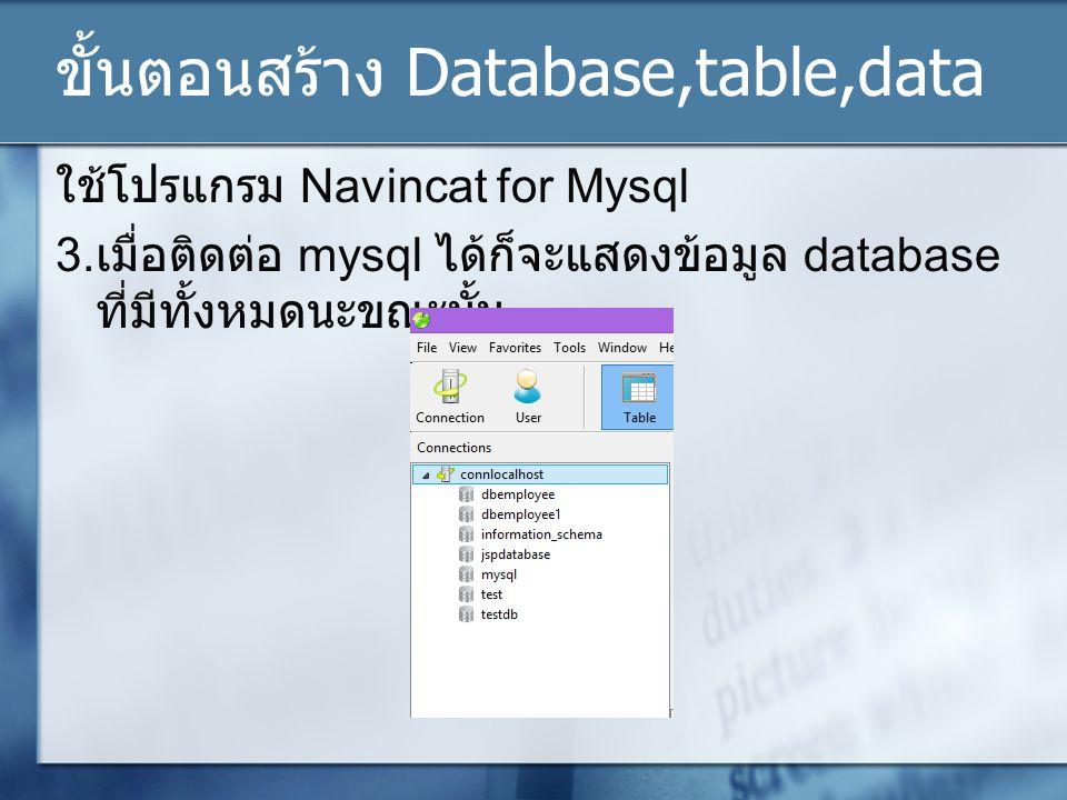ขั้นตอนสร้าง Database,table,data ใช้โปรแกรม Navincat for Mysql 3.