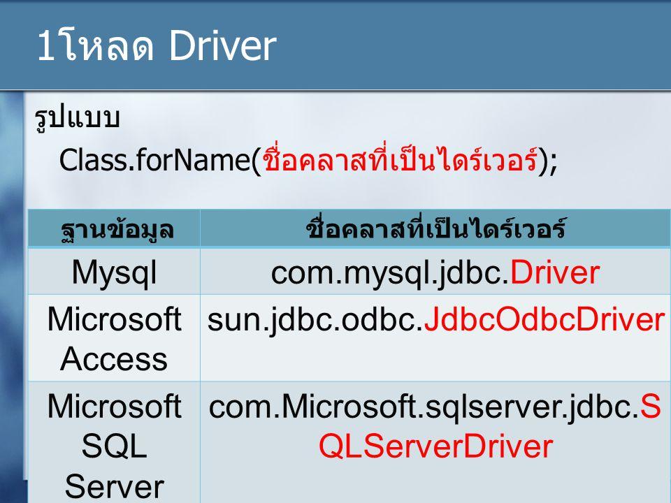 1โหลด Driver รูปแบบ Class.forName(ชื่อคลาสที่เป็นไดร์เวอร์); ฐานข้อมูลชื่อคลาสที่เป็นไดร์เวอร์ Mysqlcom.mysql.jdbc.Driver Microsoft Access sun.jdbc.odbc.JdbcOdbcDriver Microsoft SQL Server com.Microsoft.sqlserver.jdbc.S QLServerDriver OraclrOracle.jdbc.driver.OracleDrive r