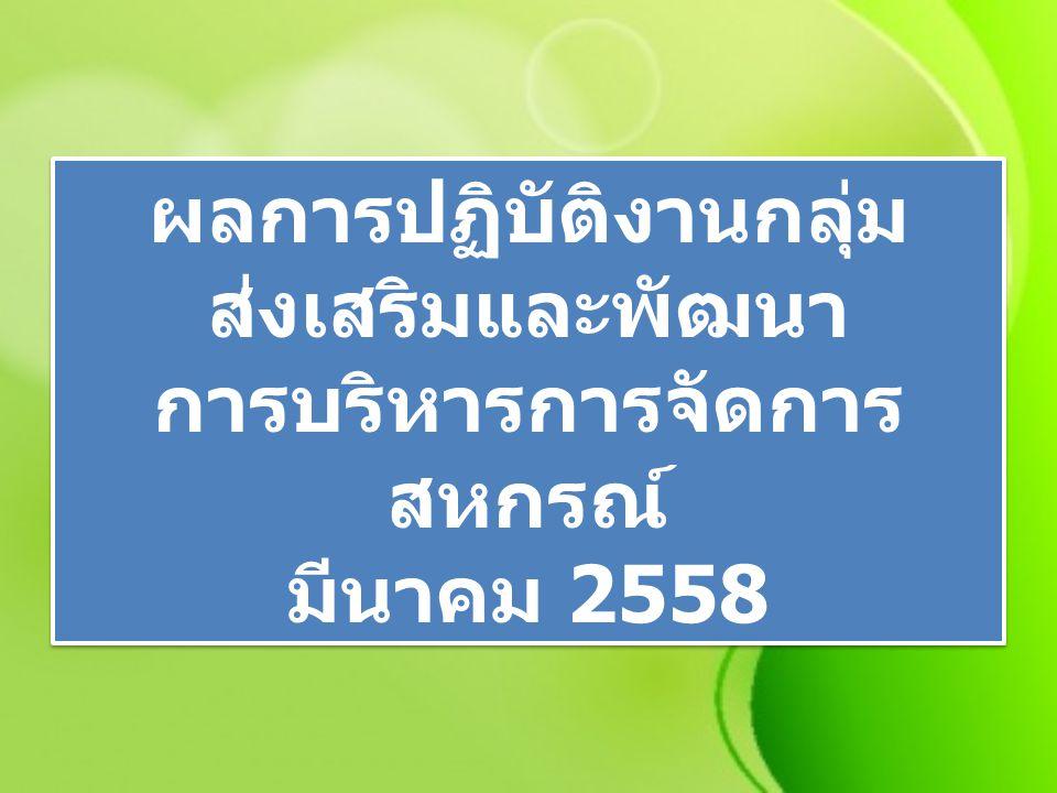 ผลการปฏิบัติงานการ แก้ไขปัญหาการ ขาดทุนของสหกรณ์ เจ้าภาพ กลุ่มส่งเสริมและ พัฒนาการบริหารการจัดการ สหกรณ์ ข้อมูล ณ วันที่ 31 มีนาคม 2558 กำหนด / แจ้ง เป้าหมาย 1 เข้าแนะนำส่งเสริม ตามเป้าหมาย 3 วิเคราะห์ผลการ ขาดทุน 2 รายงานผลการ ปฏิบัติงาน 4 ดำเนินการ แล้วเส อยู่ ระหว่าง ดำเนินก าร ยังไม่ ดำเนินการ