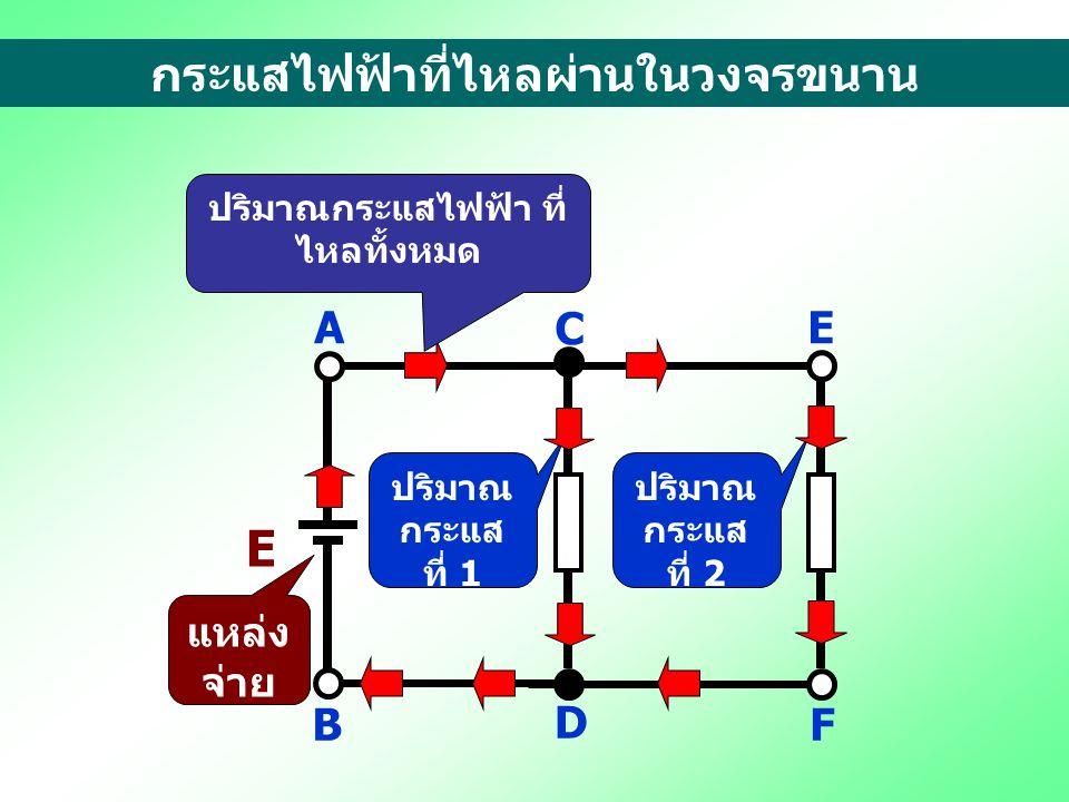 กระแสน้ำที่ไหลผ่านท่อประปา A B C E D F ปริมาณ น้ำ ที่ 1 ปริมาณ น้ำ ที่ 2 ท่อน้ำ ปริมาณน้ำ ทั้งหมด ปั๊มน้ำ P ท่อน้ำ