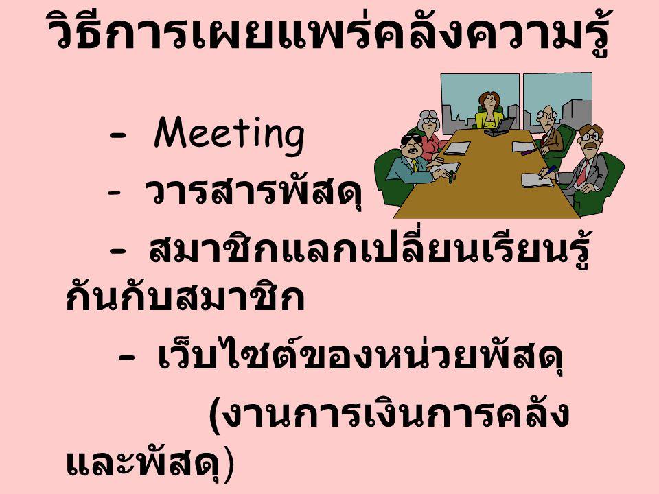 วิธีการเผยแพร่คลังความรู้ - Meeting - วารสารพัสดุ - สมาชิกแลกเปลี่ยนเรียนรู้ กันกับสมาชิก - เว็บไซต์ของหน่วยพัสดุ ( งานการเงินการคลัง และพัสดุ )