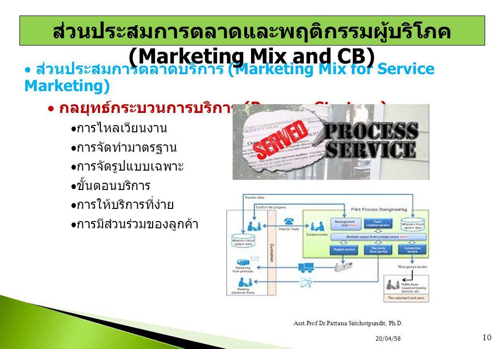  ส่วนประสมการตลาดบริการ (Marketing Mix for Service Marketing)  กลยุทธ์กระบวนการบริการ (Process Strategy)  การไหลเวียนงาน  การจัดทำมาตรฐาน  การจัด