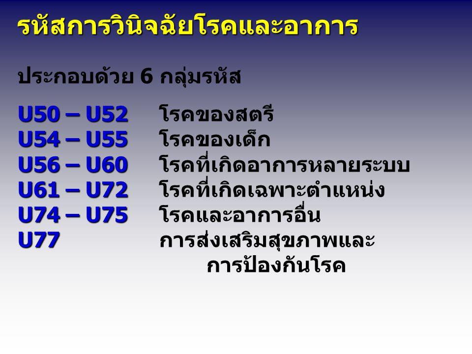 รหัสการวินิจฉัยโรคและอาการ รหัสการวินิจฉัยโรคและอาการ ประกอบด้วย 6 กลุ่มรหัส U50 – U52 U54 – U55 U56 – U60 U61 – U72 U74 – U75 U77 U50 – U52โรคของสตรี