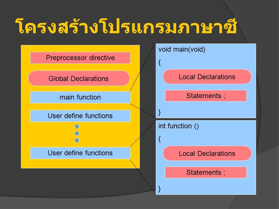 โครงสร้างโปรแกรมภาษาซี void main(void) { } Statements ; Local Declarations Preprocessor directive Global Declarations User define functions int functi