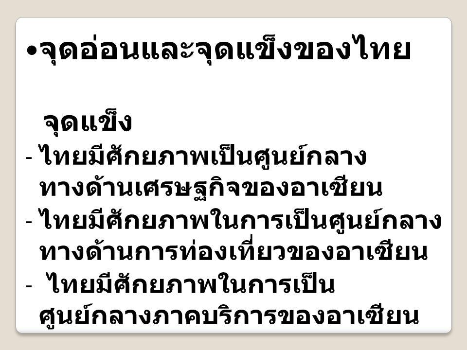 จุดอ่อนและจุดแข็งของไทย จุดแข็ง - ไทยมีศักยภาพเป็นศูนย์กลาง ทางด้านเศรษฐกิจของอาเซียน - ไทยมีศักยภาพในการเป็นศูนย์กลาง ทางด้านการท่องเที่ยวของอาเซียน