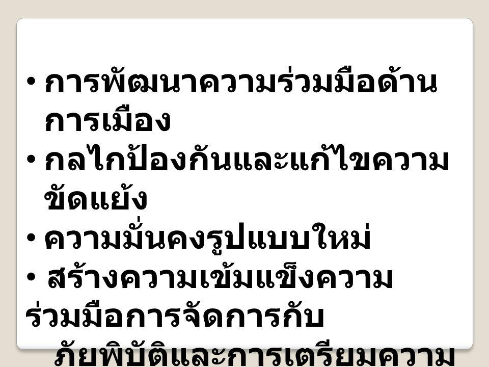 จุดอ่อนและจุดแข็งของไทย จุดแข็ง - ไทยมีศักยภาพเป็นศูนย์กลาง ทางด้านเศรษฐกิจของอาเซียน - ไทยมีศักยภาพในการเป็นศูนย์กลาง ทางด้านการท่องเที่ยวของอาเซียน - ไทยมีศักยภาพในการเป็น ศูนย์กลางภาคบริการของอาเซียน