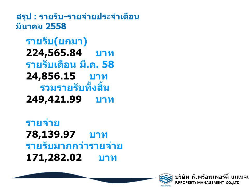 บริษัท พี. พร๊อพเพอร์ตี้ แมเนจเมนท์ จำกัด P.PROPERTY MANAGEMENT CO.,LTD สรุป : รายรับ - รายจ่ายประจำเดือน มีนาคม 2558 รายรับ ( ยกมา ) 224,565.84 บาท ร