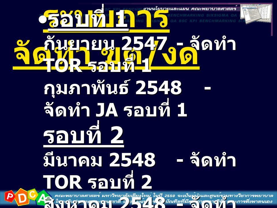 การเข้าสู่ระบบการ บันทึก TOR,JA 1.1. เปิด Internet Explorer 2.