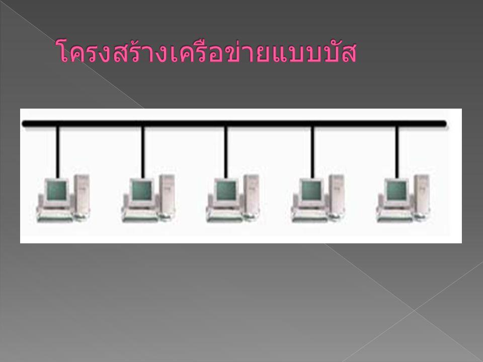  1. โครงสร้างเครือข่ายคอมพิวเตอร์แบบบัส (bus topology) โครงสร้างเครือข่ายคอมพิวเตอร์แบบบัส จะ ประกอบด้วย สายส่งข้อมูลหลัก ที่ใช้ส่งข้อมูล ภายในเครือข