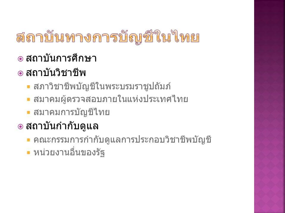  สถาบันการศึกษา  สถาบันวิชาชีพ  สภาวิชาชีพบัญชีในพระบรมราชูปถัมภ์  สมาคมผู้ตรวจสอบภายในแห่งประเทศไทย  สมาคมการบัญชีไทย  สถาบันกำกับดูแล  คณะกรร