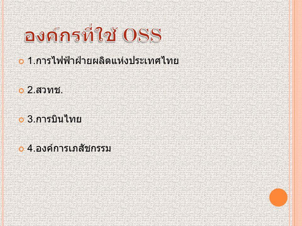 1. การไฟฟ้าฝ่ายผลิตแห่งประเทศไทย 2. สวทช. 3. การบินไทย 4. องค์การเภสัชกรรม