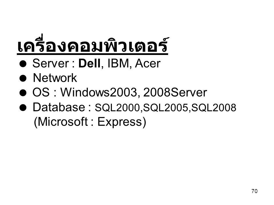 70 เครื่องคอมพิวเตอร์  Server : Dell, IBM, Acer  Network  OS : Windows2003, 2008Server  Database : SQL2000,SQL2005,SQL2008 (Microsoft : Express)