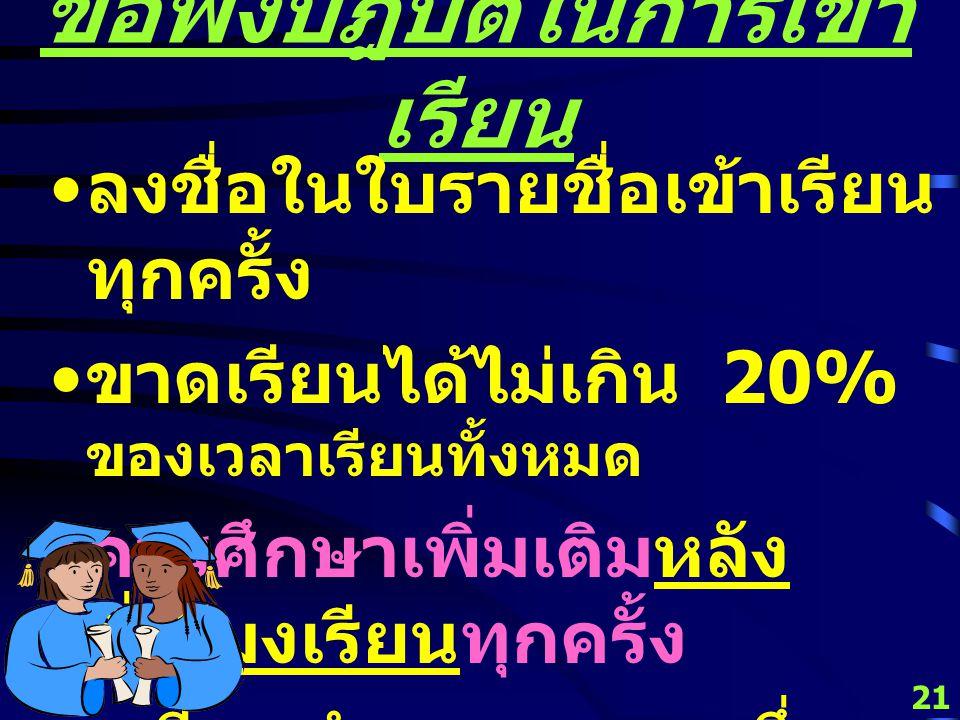 20 ผู้สอน อภิศักดิ์ พัฒนจักร ห้องทำงาน SC.6310 ชั้น 3 SC.06 ( ติดบันไดทางเดิน ) โทร.