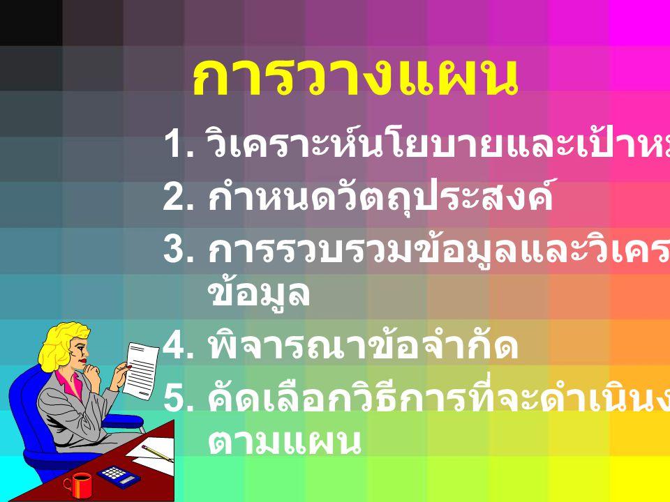 6.วิเคราะห์ทางปฏิบัติที่เป็นไปได้ 7. บันทึกและจัดรูปแบบแผนงาน 8.