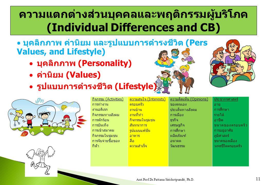  บุคลิกภาพ ค่านิยม และรูปแบบการดำรงชีวิต (Personality, Values, and Lifestyle)  บุคลิกภาพ (Personality)  ค่านิยม (Values)  รูปแบบการดำรงชีวิต (Lifestyle) 11 Asst.Prof.Dr.Pattana Sirichotpundit, Ph.D.