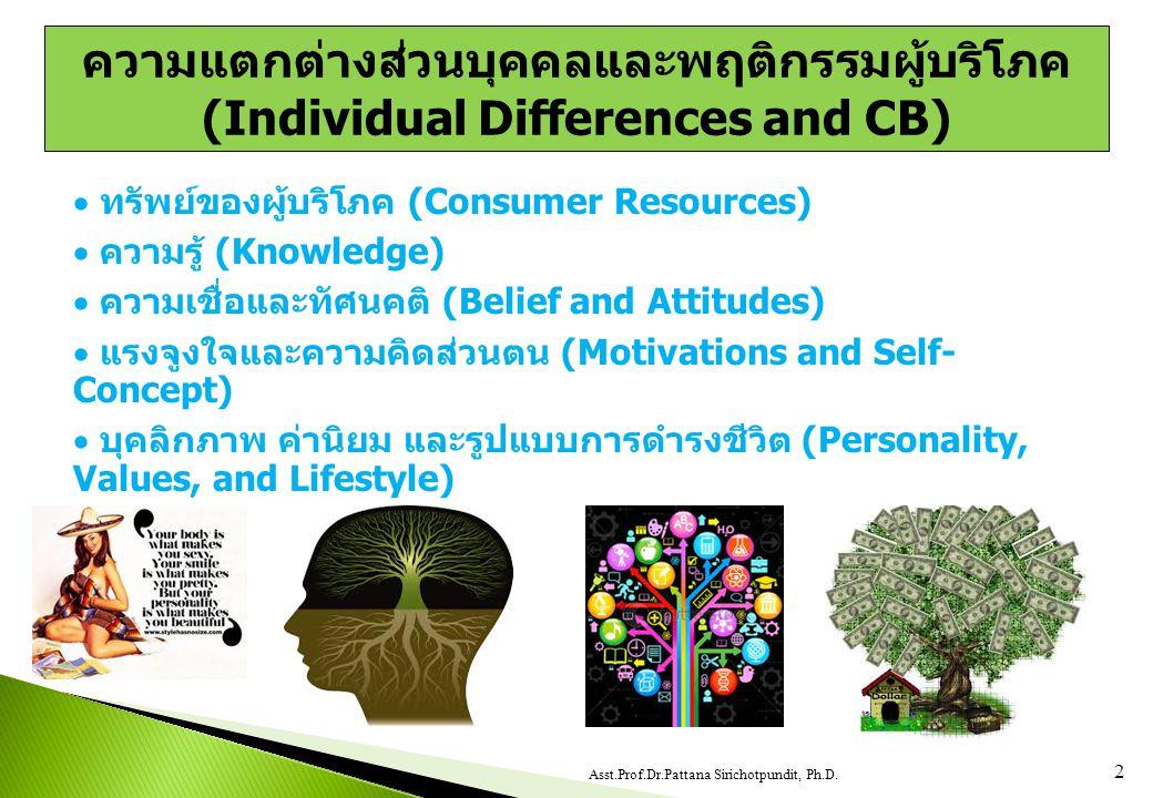  ทรัพย์ของผู้บริโภค (Consumer Resources)  ความรู้ (Knowledge)  ความเชื่อและทัศนคติ (Belief and Attitudes)  แรงจูงใจและความคิดส่วนตน (Motivations and Self- Concept)  บุคลิกภาพ ค่านิยม และรูปแบบการดำรงชีวิต (Personality, Values, and Lifestyle) 2 Asst.Prof.Dr.Pattana Sirichotpundit, Ph.D.
