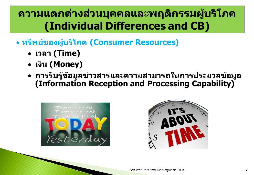  ทรัพย์ของผู้บริโภค (Consumer Resources)  เวลา (Time)  เงิน (Money)  การรับรู้ข้อมูลข่าวสารและความสามารถในการประมวลข้อมูล (Information Reception and Processing Capability) 3 Asst.Prof.Dr.Pattana Sirichotpundit, Ph.D.