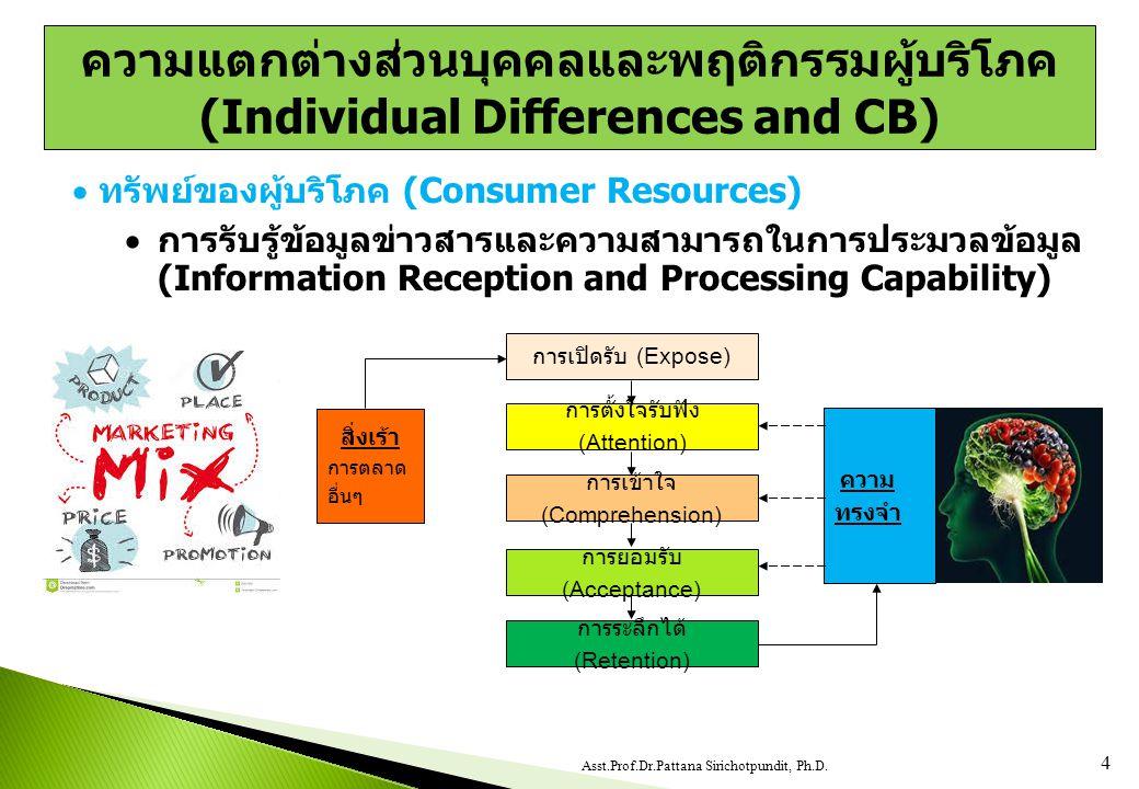  ทรัพย์ของผู้บริโภค (Consumer Resources)  การรับรู้ข้อมูลข่าวสารและความสามารถในการประมวลข้อมูล (Information Reception and Processing Capability) 4 Asst.Prof.Dr.Pattana Sirichotpundit, Ph.D.