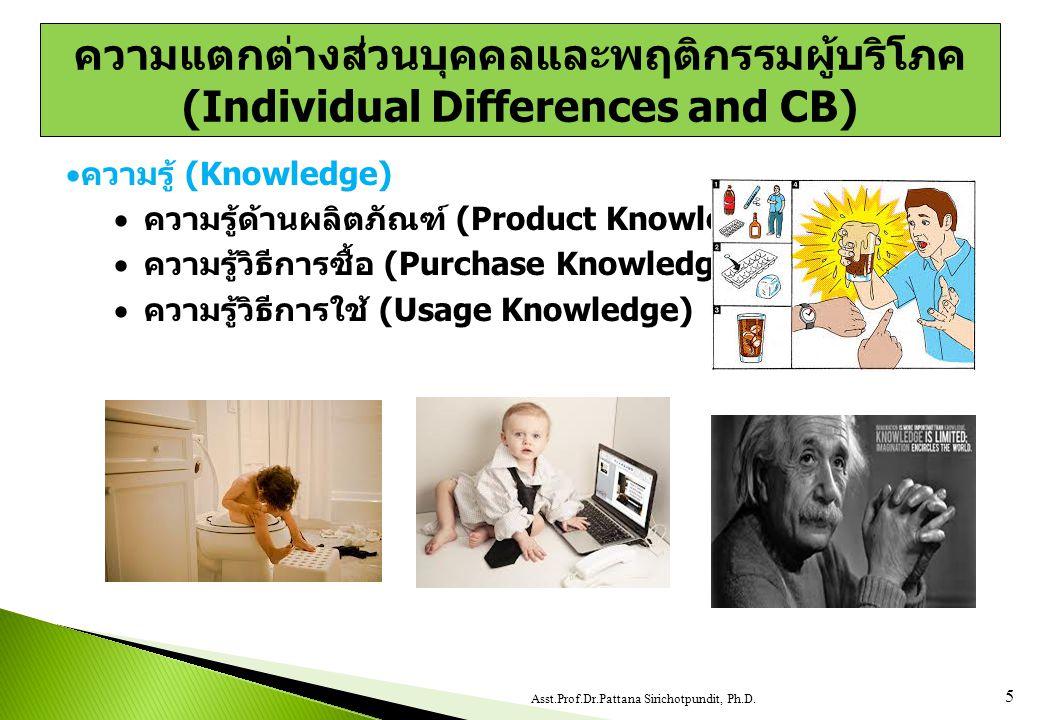  ความรู้ (Knowledge)  ความรู้ด้านผลิตภัณฑ์ (Product Knowledge)  ความรู้วิธีการซื้อ (Purchase Knowledge)  ความรู้วิธีการใช้ (Usage Knowledge) 5 Asst.Prof.Dr.Pattana Sirichotpundit, Ph.D.