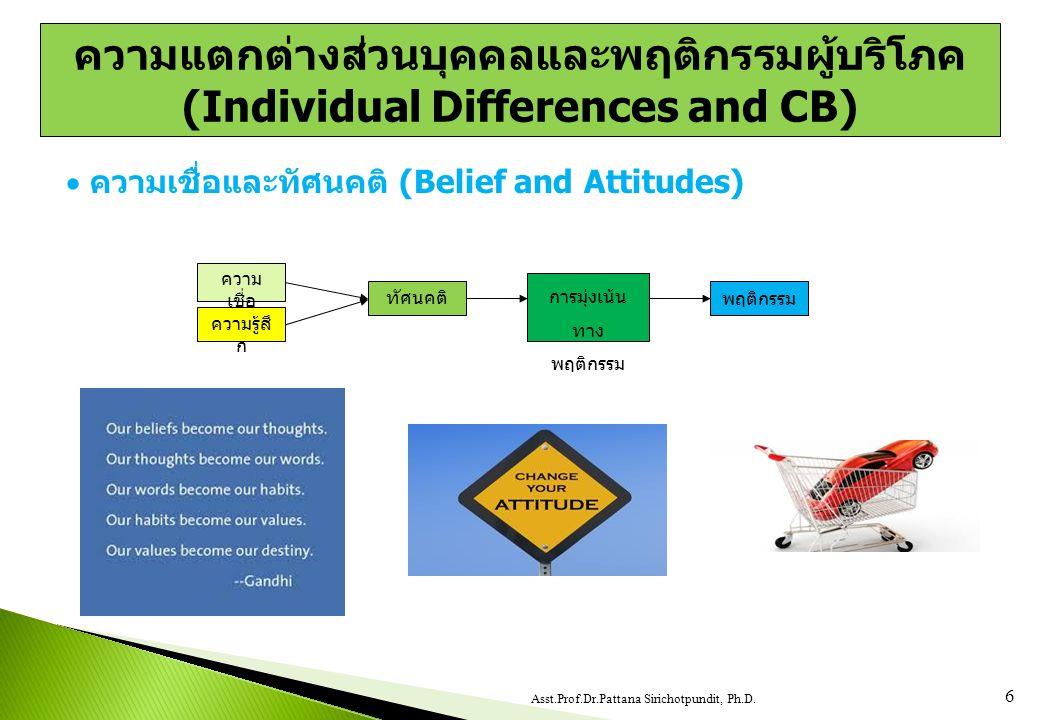  ความเชื่อและทัศนคติ (Belief and Attitudes) 6 Asst.Prof.Dr.Pattana Sirichotpundit, Ph.D. ความแตกต่างส่วนบุคคลและพฤติกรรมผู้บริโภค (Individual Differe