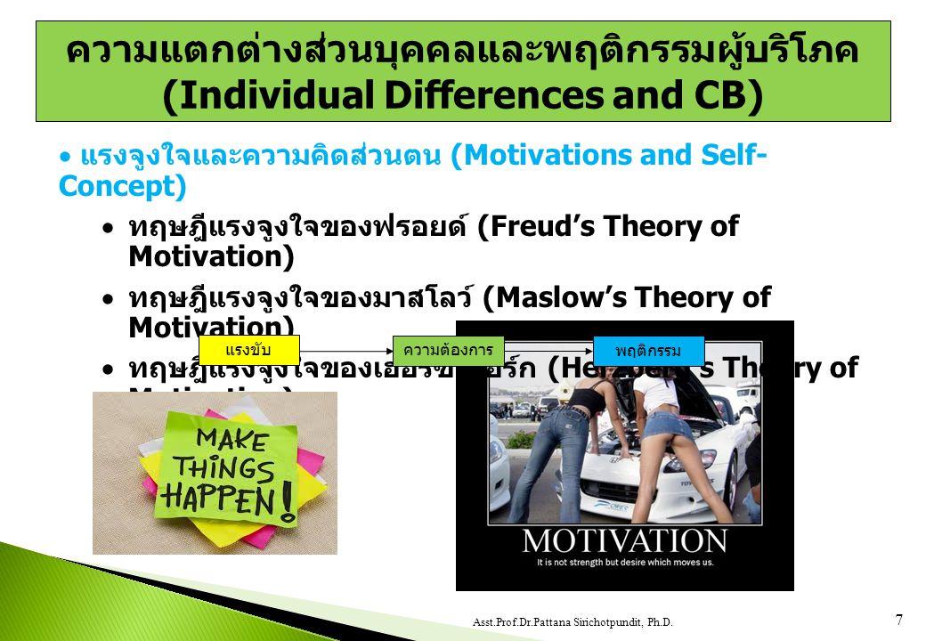  แรงจูงใจและความคิดส่วนตน (Motivations and Self- Concept)  ทฤษฎีแรงจูงใจของฟรอยด์ (Freud's Theory of Motivation)  ทฤษฎีแรงจูงใจของมาสโลว์ (Maslow's Theory of Motivation)  ทฤษฎีแรงจูงใจของเฮอร์ซเบอร์ก (Herzberg's Theory of Motivation) 7 Asst.Prof.Dr.Pattana Sirichotpundit, Ph.D.