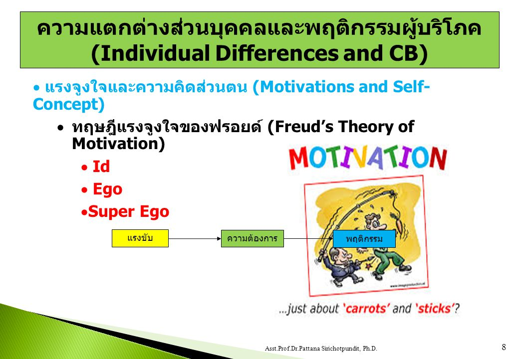  แรงจูงใจและความคิดส่วนตน (Motivations and Self- Concept)  ทฤษฎีแรงจูงใจของมาสโลว์ (Maslow's Theory of Motivation)  Physiological Needs  Safety Needs  Belongingness Needs  Esteem Needs  Self-Actualization Needs 9 Asst.Prof.Dr.Pattana Sirichotpundit, Ph.D.
