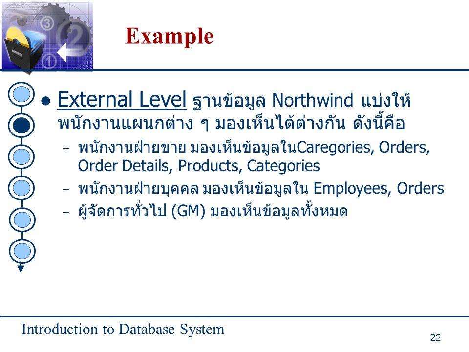 Introduction to Database System 22 Example External Level ฐานข้อมูล Northwind แบ่งให้ พนักงานแผนกต่าง ๆ มองเห็นได้ต่างกัน ดังนี้คือ – พนักงานฝ่ายขาย ม