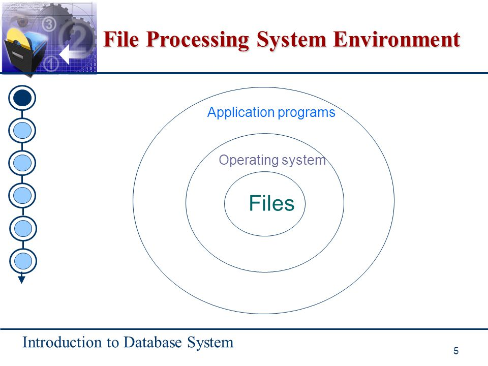 Introduction to Database System 6 Database system A computerized data processing environment which is composed of four major parts : Hardware The computer and the secondary storage devices Software Data is in a collection of related files in the form of database Users