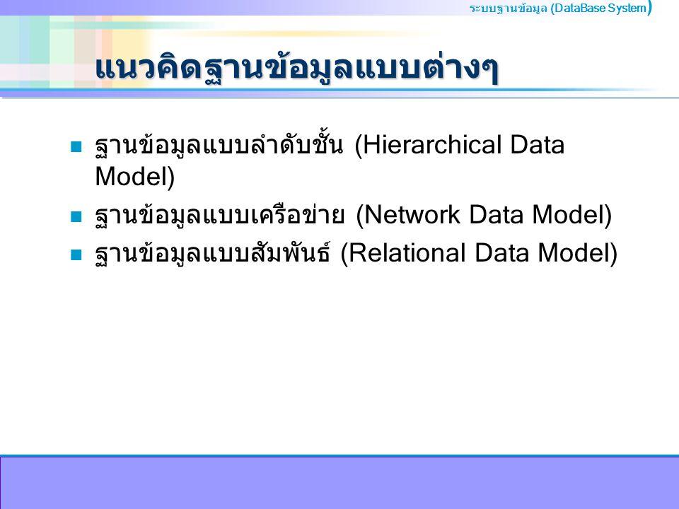 ระบบฐานข้อมูล (DataBase System ) แนวคิดฐานข้อมูลแบบต่างๆ n ฐานข้อมูลแบบลำดับชั้น (Hierarchical Data Model) n ฐานข้อมูลแบบเครือข่าย (Network Data Model) n ฐานข้อมูลแบบสัมพันธ์ (Relational Data Model)