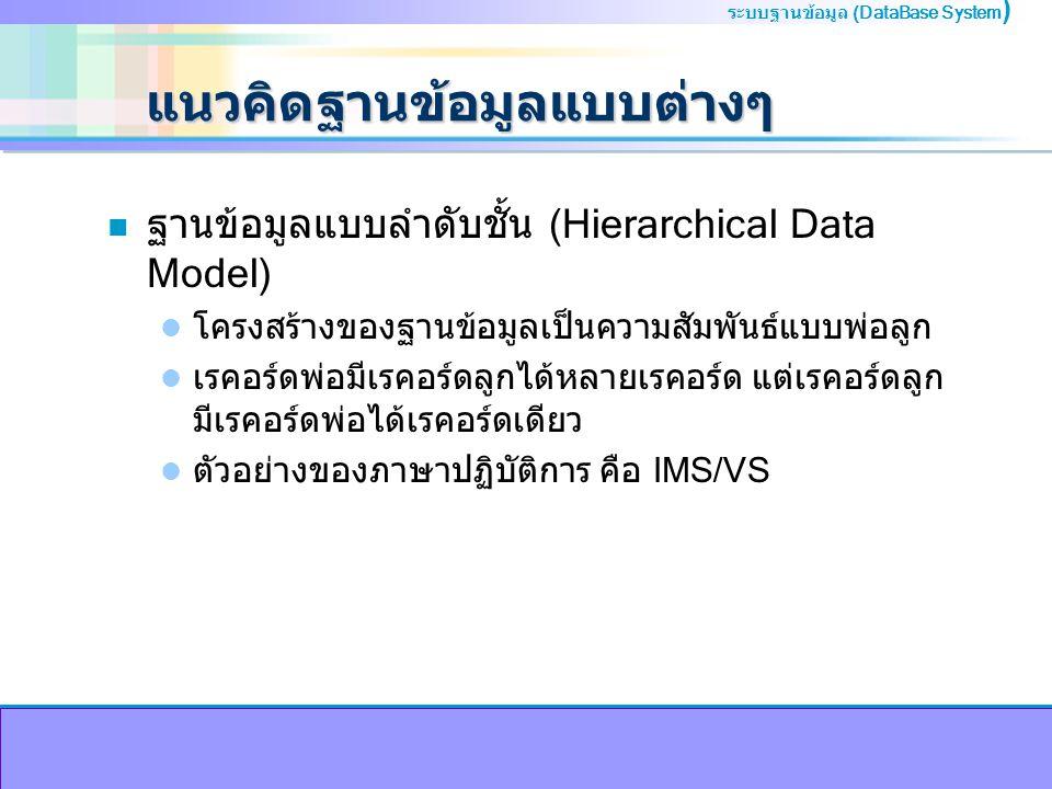 ระบบฐานข้อมูล (DataBase System ) แนวคิดฐานข้อมูลแบบต่างๆ n ฐานข้อมูลแบบลำดับชั้น (Hierarchical Data Model) โครงสร้างของฐานข้อมูลเป็นความสัมพันธ์แบบพ่อลูก เรคอร์ดพ่อมีเรคอร์ดลูกได้หลายเรคอร์ด แต่เรคอร์ดลูก มีเรคอร์ดพ่อได้เรคอร์ดเดียว ตัวอย่างของภาษาปฏิบัติการ คือ IMS/VS