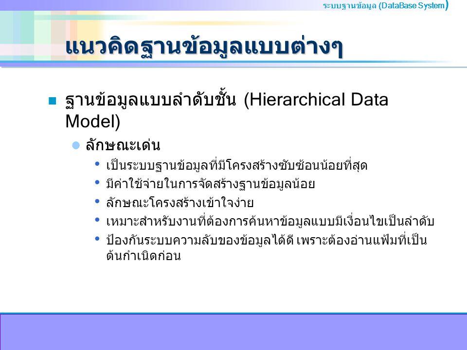 ระบบฐานข้อมูล (DataBase System ) แนวคิดฐานข้อมูลแบบต่างๆ n ฐานข้อมูลแบบลำดับชั้น (Hierarchical Data Model) ลักษณะเด่น เป็นระบบฐานข้อมูลที่มีโครงสร้างซับซ้อนน้อยที่สุด มีค่าใช้จ่ายในการจัดสร้างฐานข้อมูลน้อย ลักษณะโครงสร้างเข้าใจง่าย เหมาะสำหรับงานที่ต้องการค้นหาข้อมูลแบบมีเงื่อนไขเป็นลำดับ ป้องกันระบบความลับของข้อมูลได้ดี เพราะต้องอ่านแฟ้มที่เป็น ต้นกำเนิดก่อน