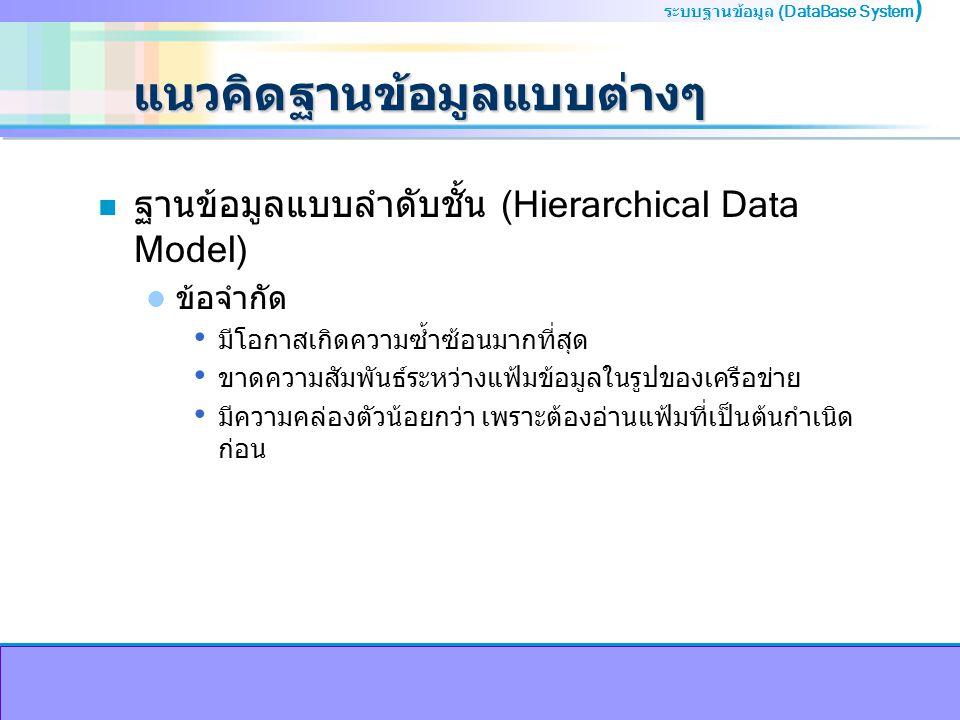 ระบบฐานข้อมูล (DataBase System ) แนวคิดฐานข้อมูลแบบต่างๆ n ฐานข้อมูลแบบลำดับชั้น (Hierarchical Data Model) ข้อจำกัด มีโอกาสเกิดความซ้ำซ้อนมากที่สุด ขาดความสัมพันธ์ระหว่างแฟ้มข้อมูลในรูปของเครือข่าย มีความคล่องตัวน้อยกว่า เพราะต้องอ่านแฟ้มที่เป็นต้นกำเนิด ก่อน