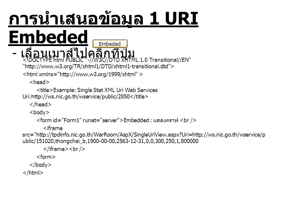 การนำเสนอข้อมูล 1 URI Embeded - เลื่อนเมาส์ไปคลิกที่ปุ่ม Example: Single Stat XML Uri Web Services Uri:http://ws.nic.go.th/wservice/public/2850 Embedded : แสดงกราฟ <iframe src= http://tpdinfo.nic.go.th/WarRoom/AspX/SingleUrlView.aspx Uri=http://ws.nic.go.th/wservice/p ublic/151020,thongchai_b,1900-00-00,2563-12-31,0,0,300,250,1,800000