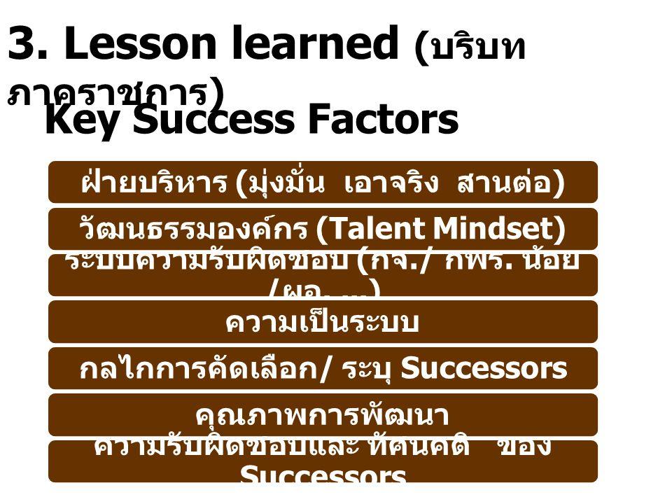 ฝ่ายบริหาร ( มุ่งมั่น เอาจริง สานต่อ ) วัฒนธรรมองค์กร (Talent Mindset) ระบบความรับผิดชอบ ( กจ./ กพร. น้อย / ผอ....) ความเป็นระบบกลไกการคัดเลือก / ระบุ