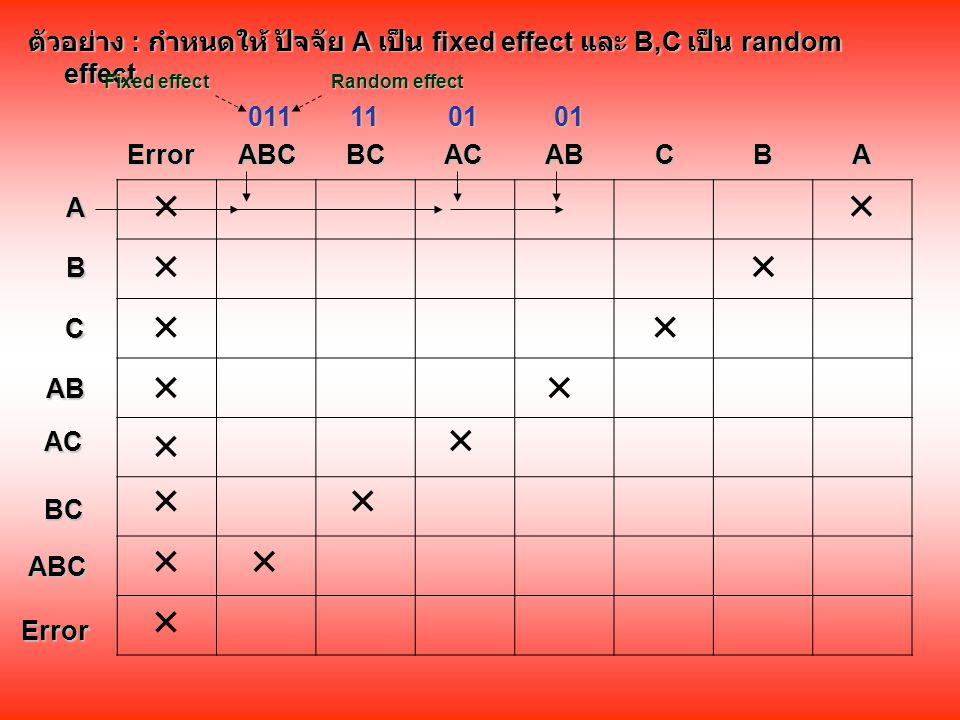 ตัวอย่าง : กำหนดให้ ปัจจัย A เป็น fixed effect และ B,C เป็น random effect A B C AB AC BC ABC Error ABCABACBCABCError 011110101 Fixed effect Random effect               